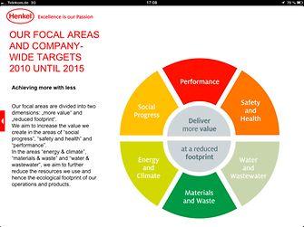 该款应用程序还可以提供关于汉高集团可持续战略的实用信息。